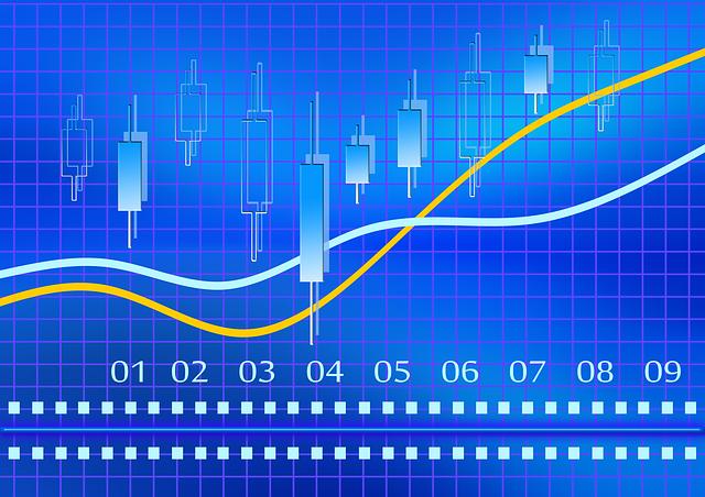 移動平均線(Moving Average)について徹底的に理解する!テクニカルの王道 移動平均線を極める!