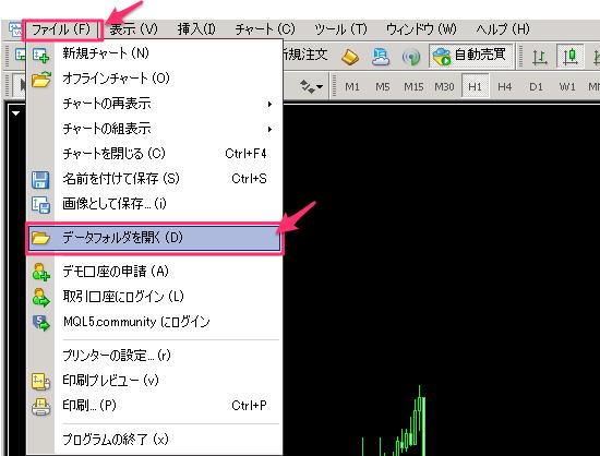 MT4上部の「ファイル」からデータフォルダを開くをクリックします。
