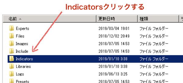「Indicators」をクリックする