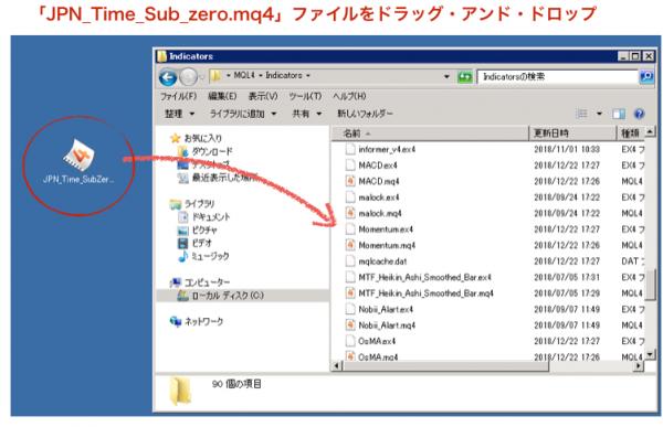 そこに先ほどダウンロードした「JPN_Time_SubZero.mq4」をドラッグします。