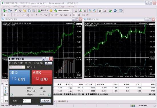 メタトレーダー4(MT4)のEAを紹介「MT4発注君」発注から決済までしてくれる便利ツール