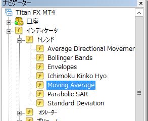 MT4ナビゲーターウィンドウの「インディケータ」→「トレンド」→「Moving Averages」からでも同じように設定できます。